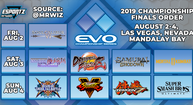 EVO 2019 Grand Finale matches and their winners