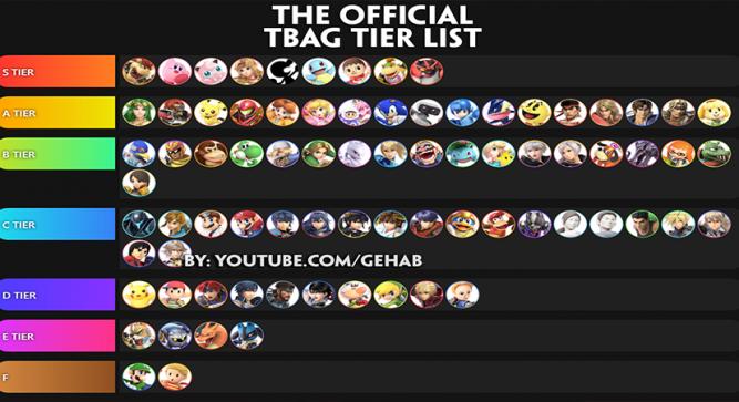 Does the Super Smash community have a T-bagging problem?
