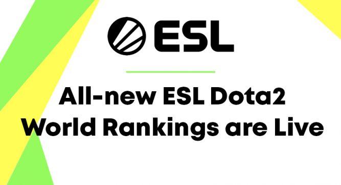ESL World Rankings for Dota 2
