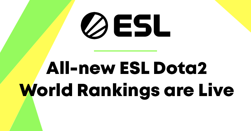 ESL World Rankings for Dota 2