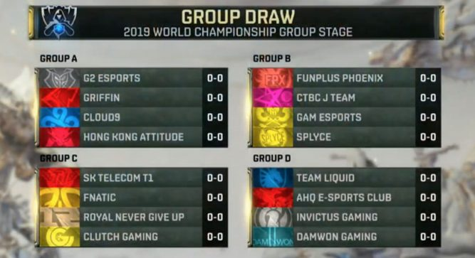 LoL Worlds 2019 Group Stage Preview