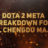 Dota 2: Meta at the MDL Chengdu Major
