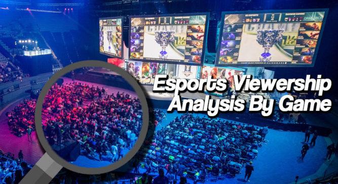 Esports viewership analysis by game