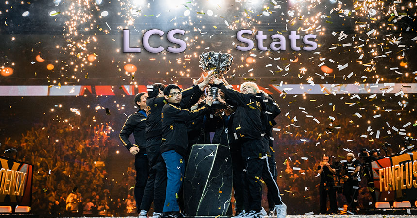 League of Legends 2019's third most popular sport
